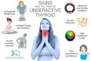 Does hypothyroidism cause weight loss