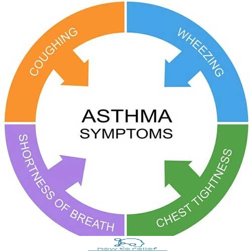 asthma symptoms diagnosis and treatment See asthma (pediatric) diagnosis,  support the likelihood of asthma (eg patterns of symptoms,  measurement as a guide for adjusting asthma treatment.