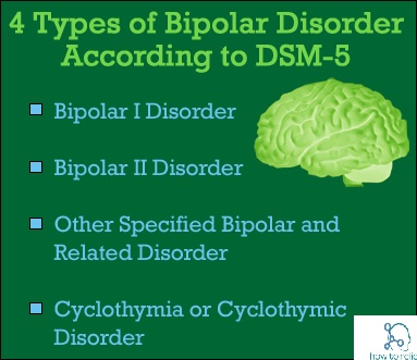 the types symptoms and treatment of the bipolar disorder About bipolar disorder learn about the signs, symptoms and causes of bipolar disorder types of bipolar disorder developing targeted treatments for the different types of bipolar is essential, to address episode management and patient support.