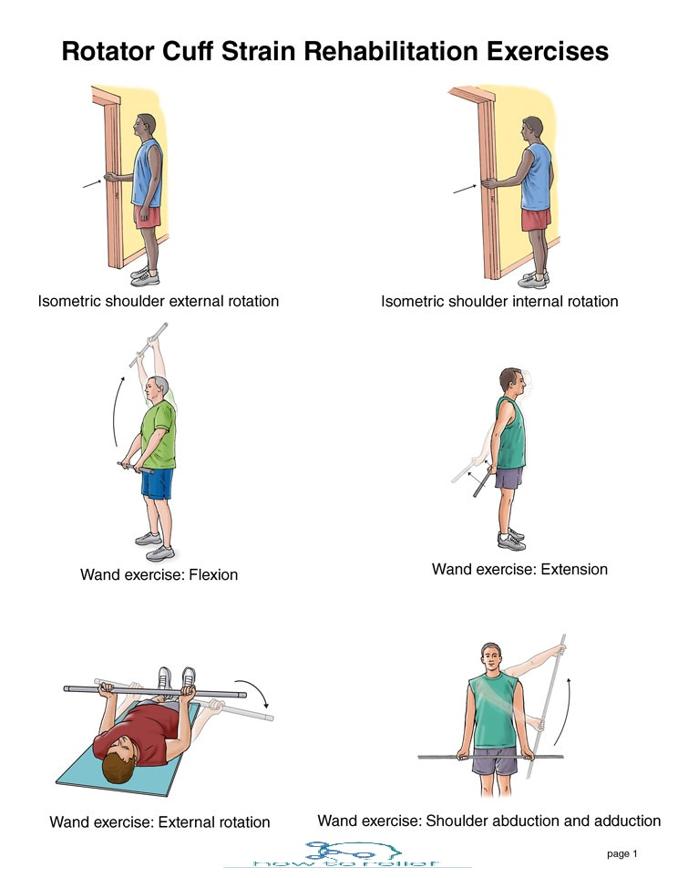 Rehab Protocol Rotator Cuff Repair 187 How To Relief