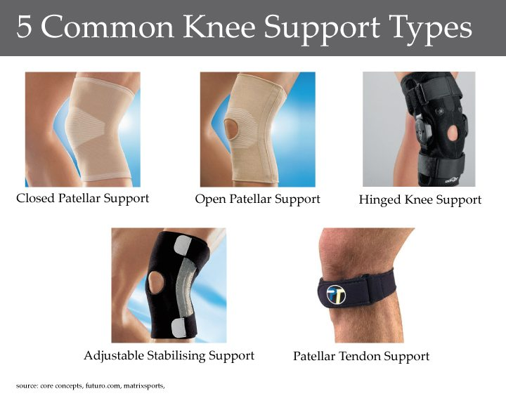 knee-support-type