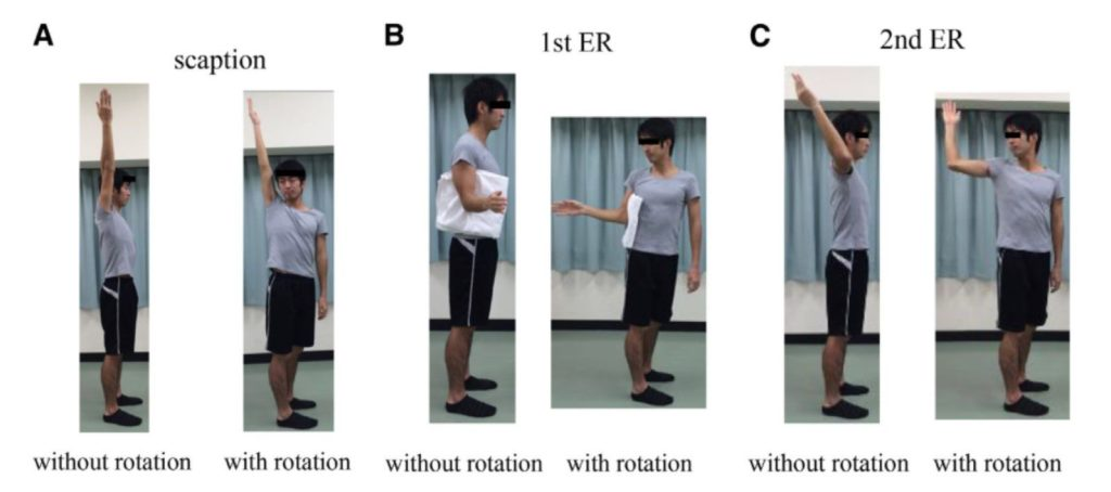 Shoulder dislocation rehab Exercises